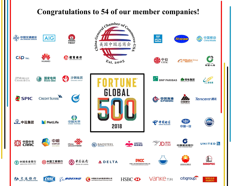 Fortune 500 рейтинг крупнейших компаний дубай 4к