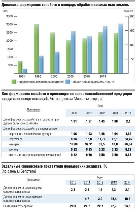 ЭЛЕКТРОННЫЙ КАТАЛОГ СЕЛЬХОЗПРОИЗВОДИТЕЛЕЙ РОССИИ СКАЧАТЬ БЕСПЛАТНО